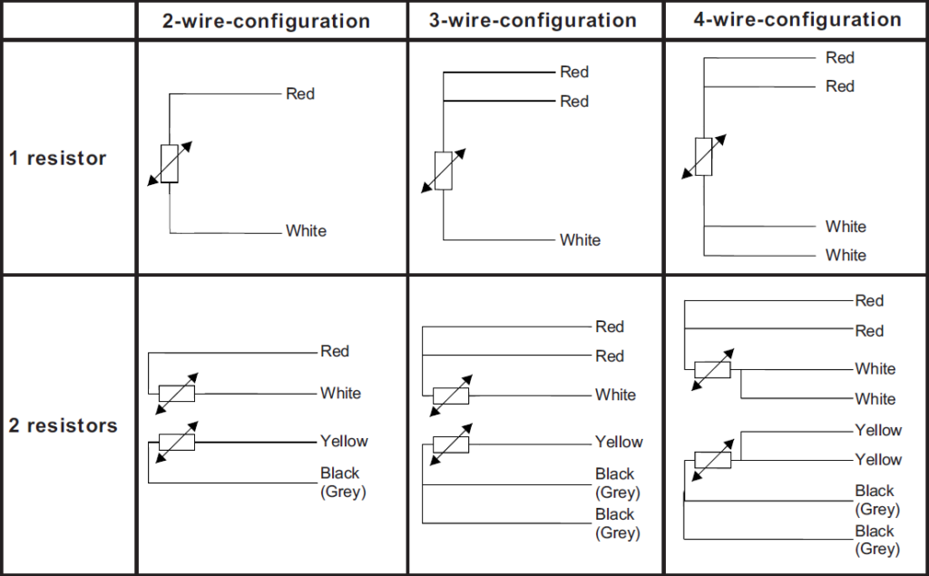2-wire, 3-wire and 4-wire RTD configuration